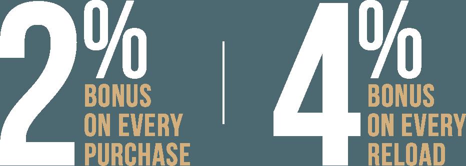 Me-n-Ed's Bonus Info